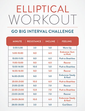 elliptical machine workout to lose weight