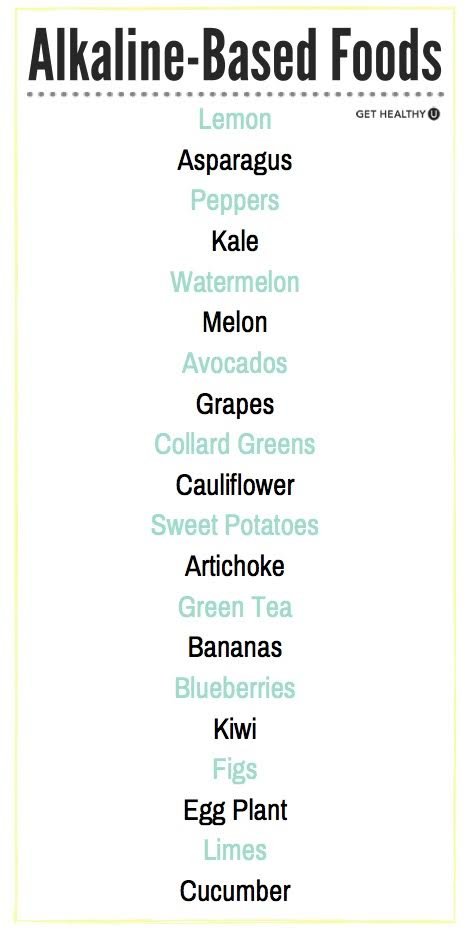 Alkaline-Based foods to help your tummy feel better!