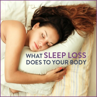 Think being tired or irritated are the only negative consequences of not getting enough sleep? Wrong! Learn just how important sleep is to your body and what happens when you don't get enough.