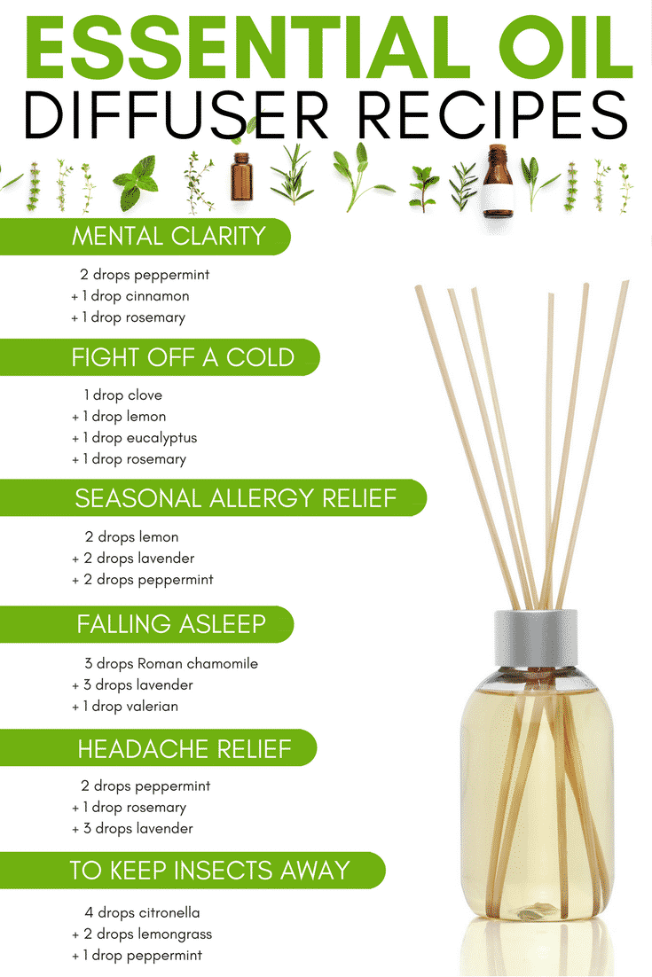 how to get started with essential oils. Black Bedroom Furniture Sets. Home Design Ideas