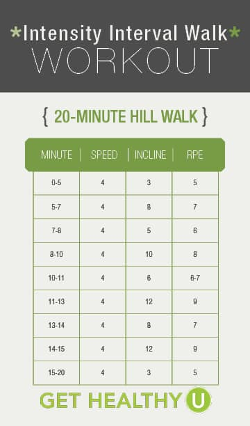 Try this 20-minute hill walk to boost your walking workouts for weight loss.