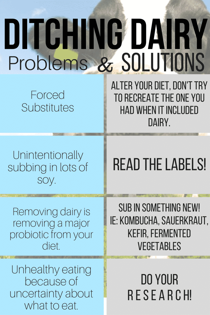Here are some common mistakes people make when eliminating dairy from their diet, and my solutions!
